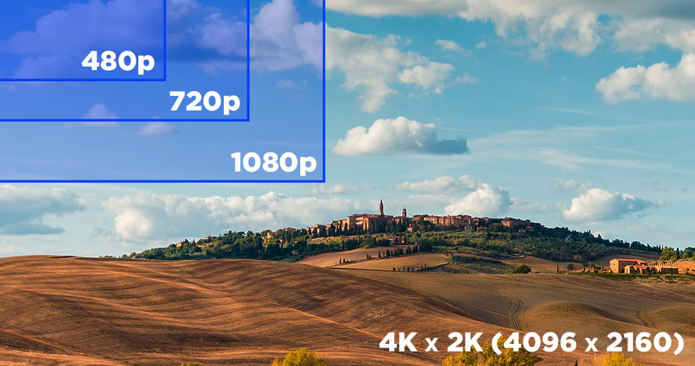 A guide to 4K Ultra High Definition projectors.