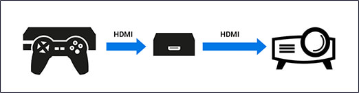 HDMI boosters / repeaters