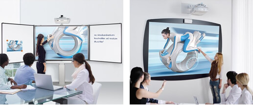 Mounting of a interactive whiteboard