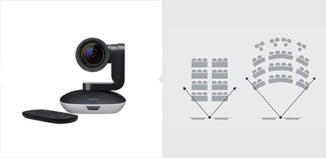 Logitech PTZ PRO2 camera - Full HD camera for large rooms