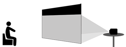 Projectiontype | Rear projection